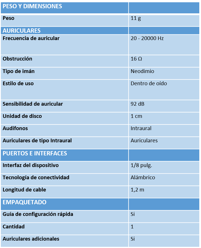 Descripcion Audifonos