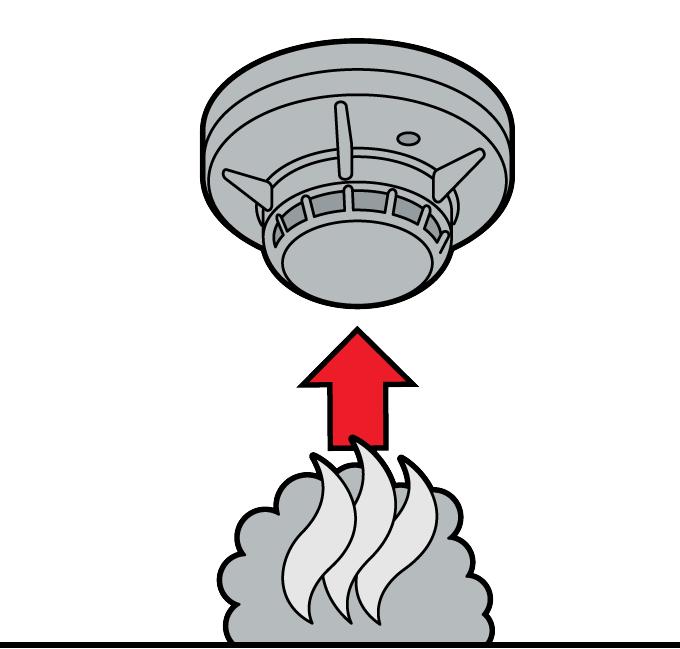 Alarma de humo loying - Detectores de humo ...
